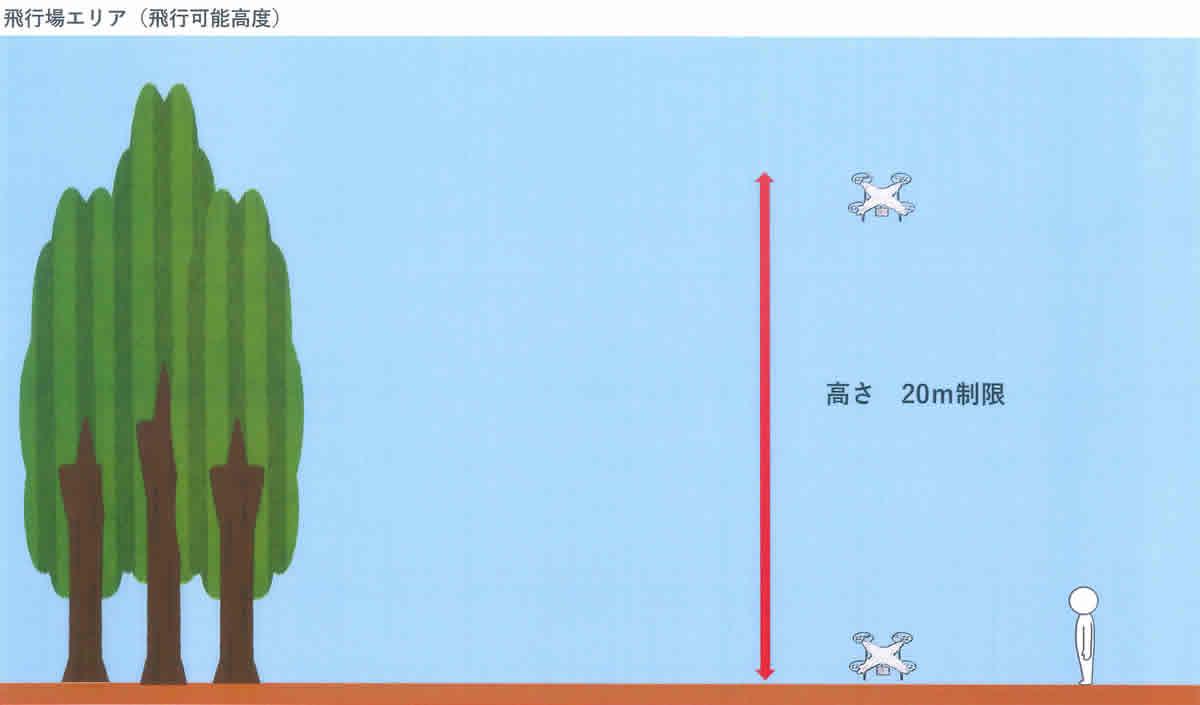 青葉山練習場 飛行エリア(飛行可能高度)